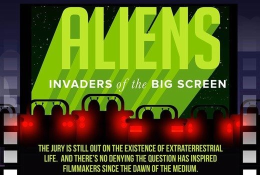 Aliens: Invaders of the big screen