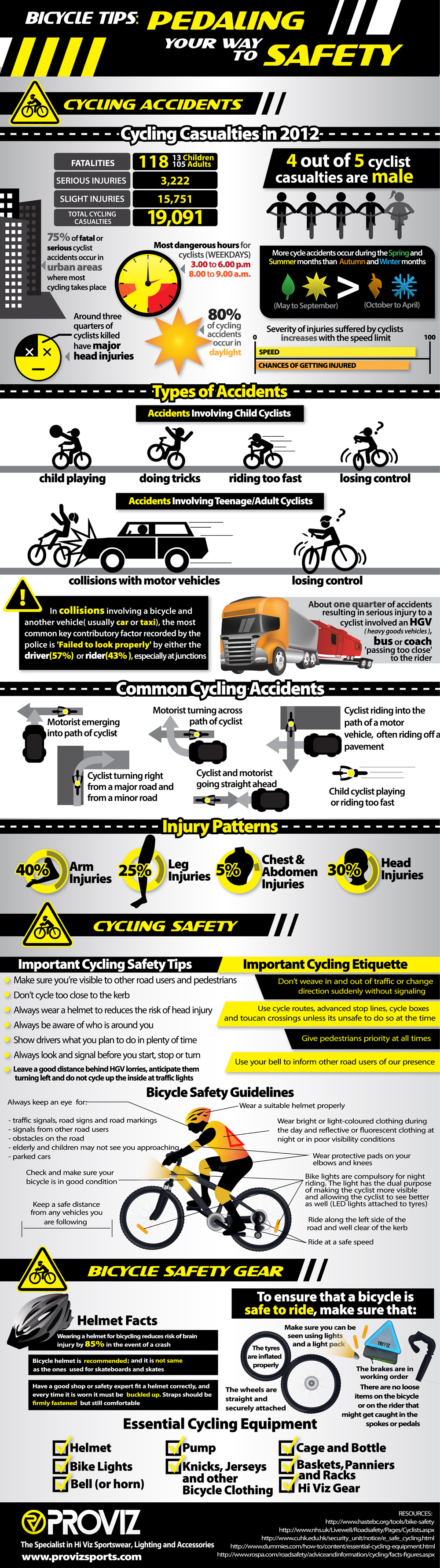 Bicycle Safety Infographic by Proviz