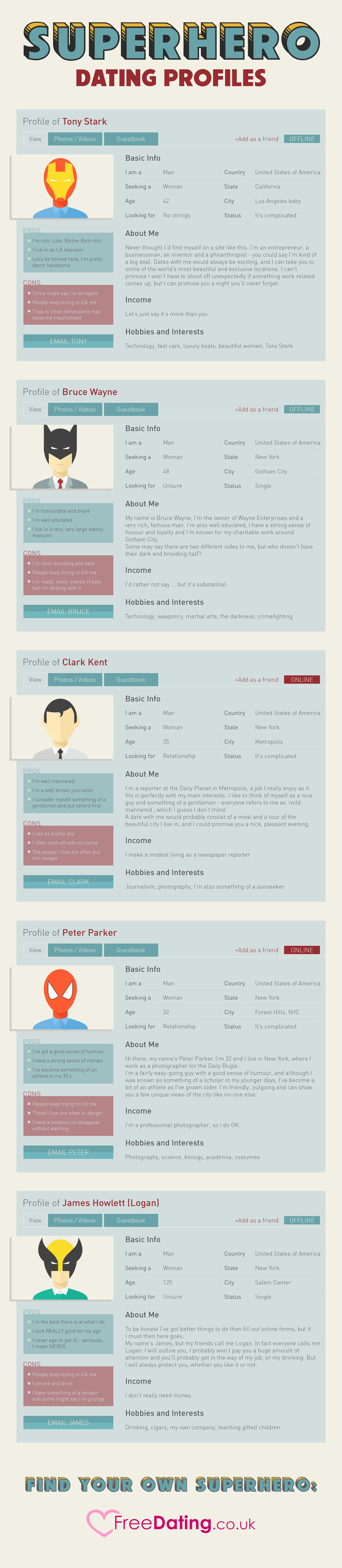 Superhero Dating Profiles