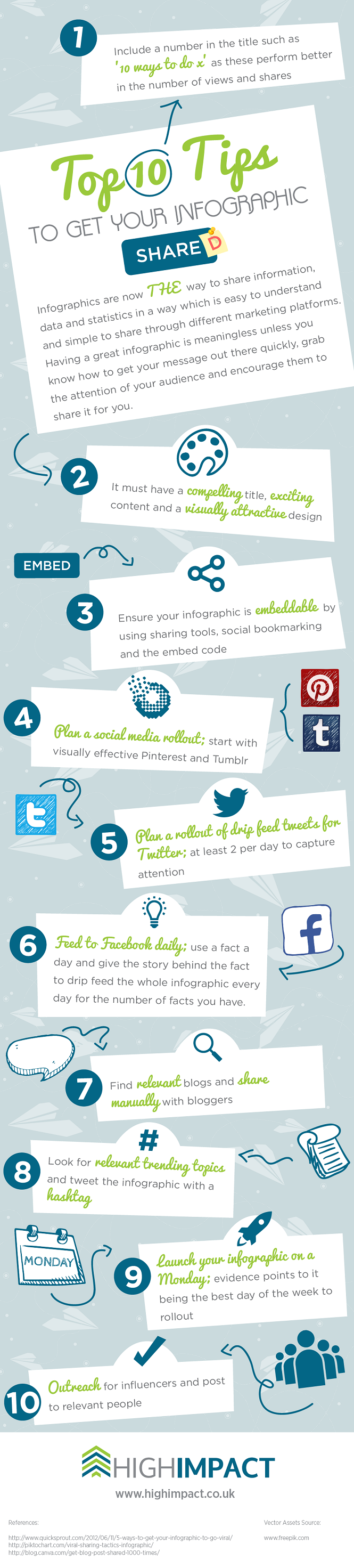 Top 10 Tips To Get Your Infographic Shared