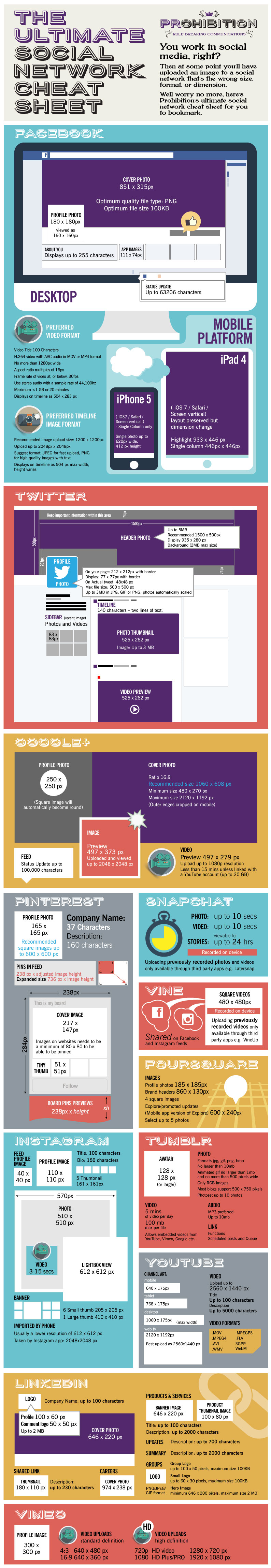The Ultimate Social Media Cheat Sheet by Prohibition