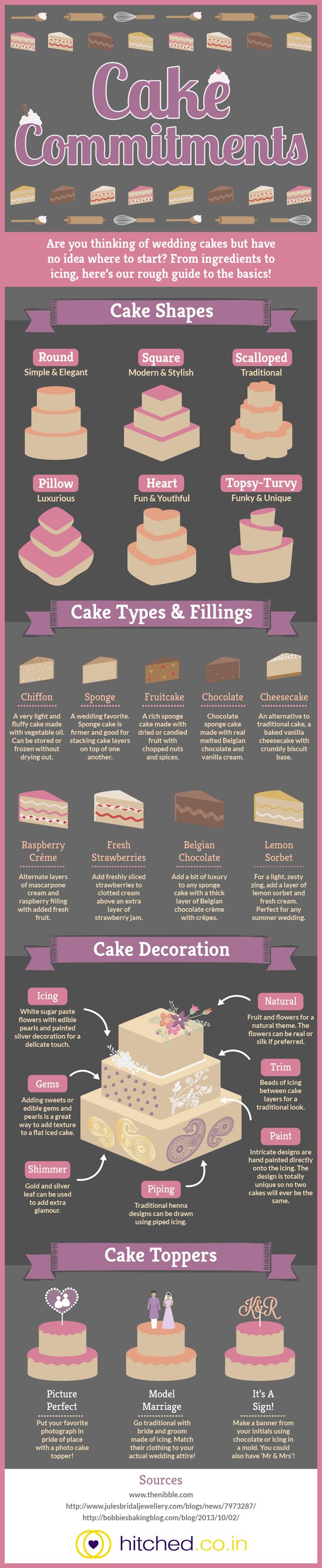 Cake Commitments - A Wedding Cake Guide