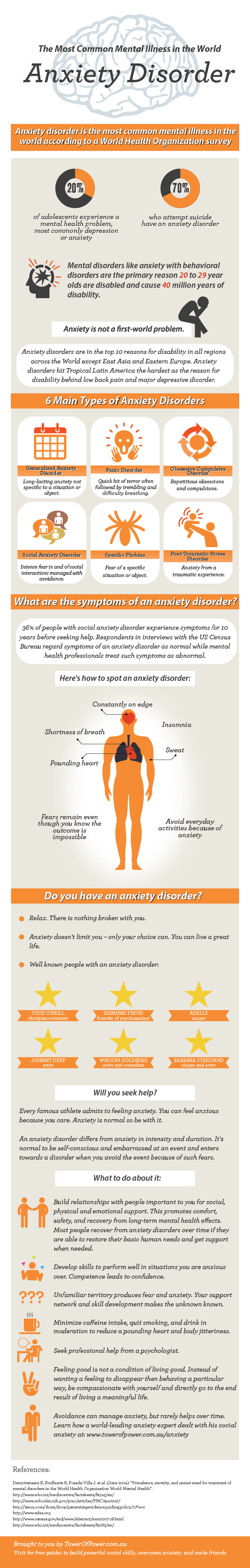 The Most Common Mental Illness in the World: Anxiety Disorder