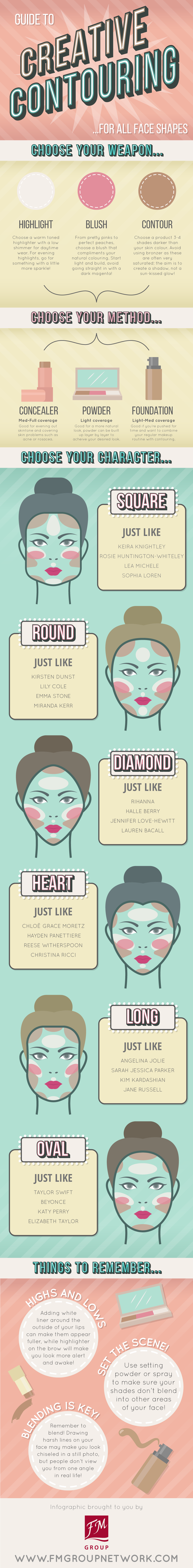 A Guide To Creative Contouring by FM Group