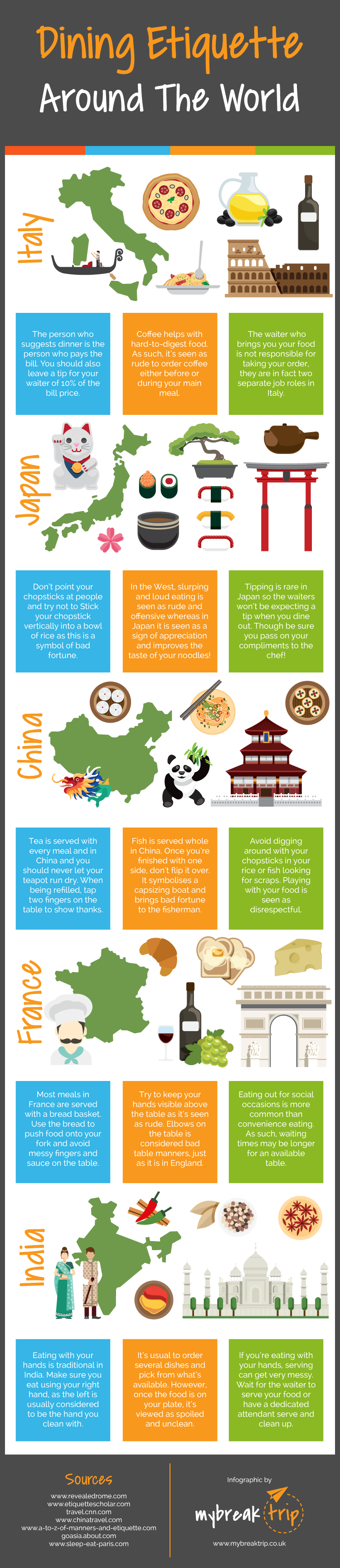 Dining Etiquette Around The World by MyBreakTrip