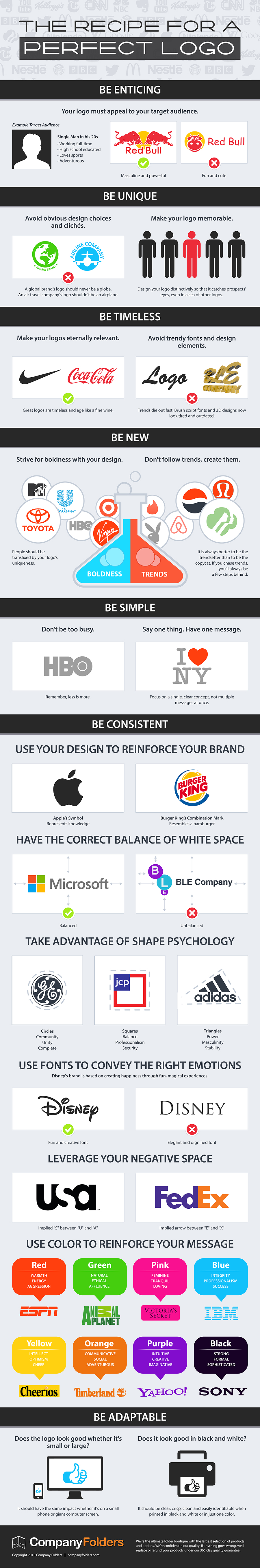 The Recipe For A Perfect Logo by CompanyFolders