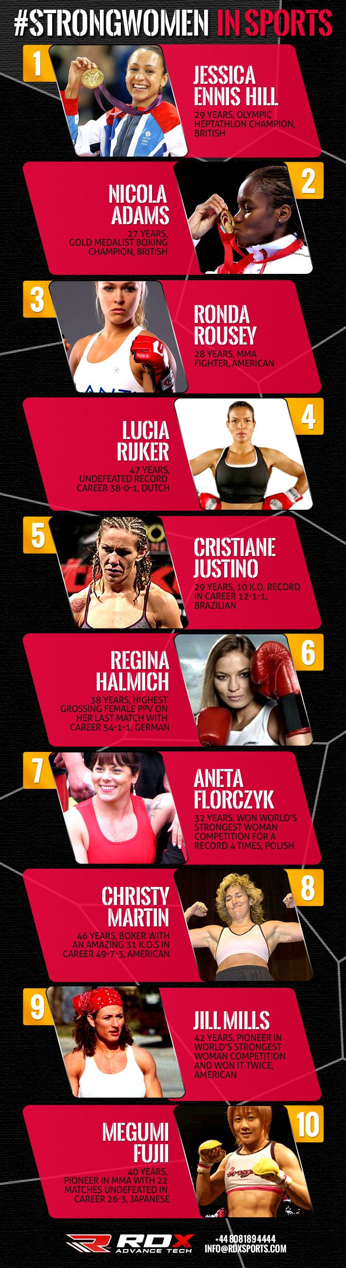 Strong Women In Sports by RDX Sports