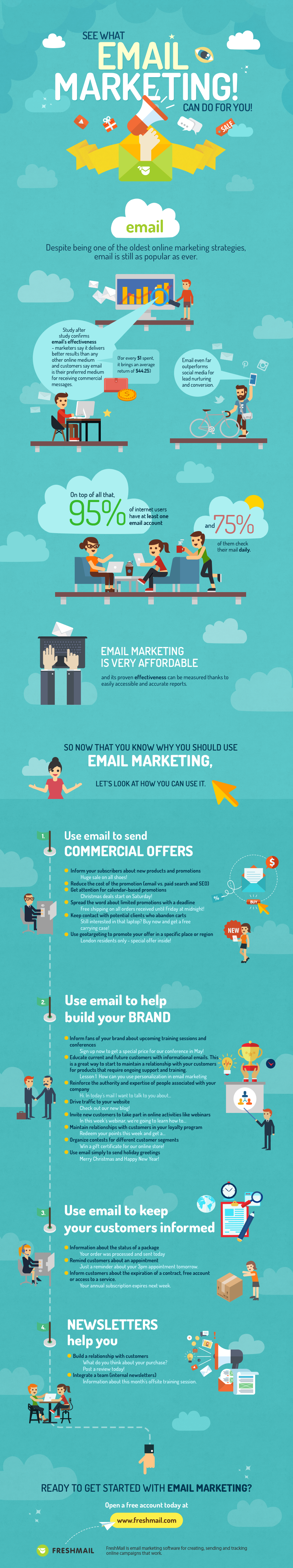 See What Email Marketing Can Do For You by FreshMail