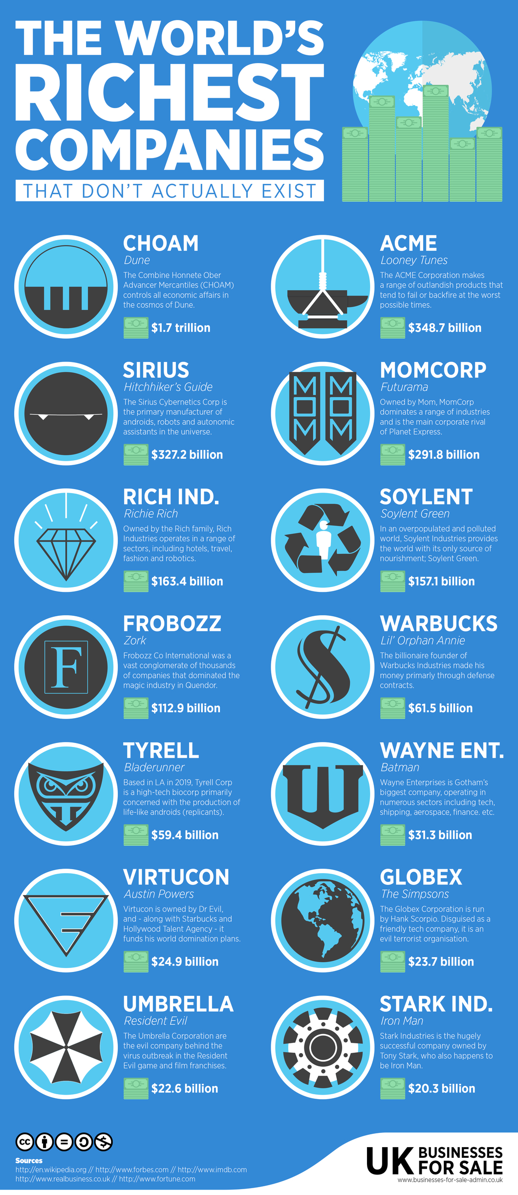 The World's Richest Companies That Don't Actually Exist