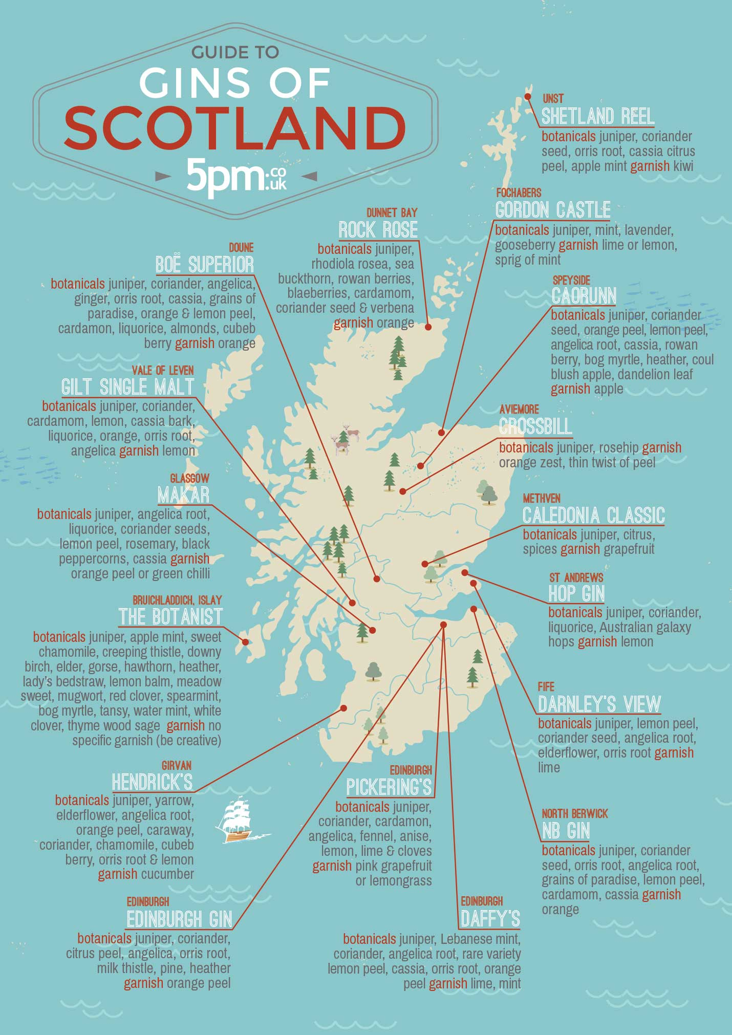 A Guide To The Gins Of Scotland by 5pm.co.uk