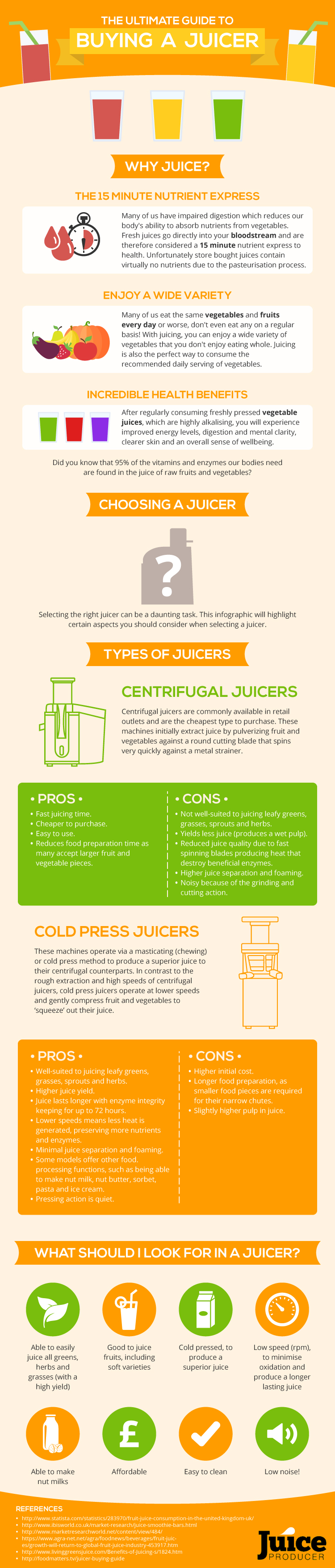 The Ultimate Guide to Buying a Juicer by Juice Producer