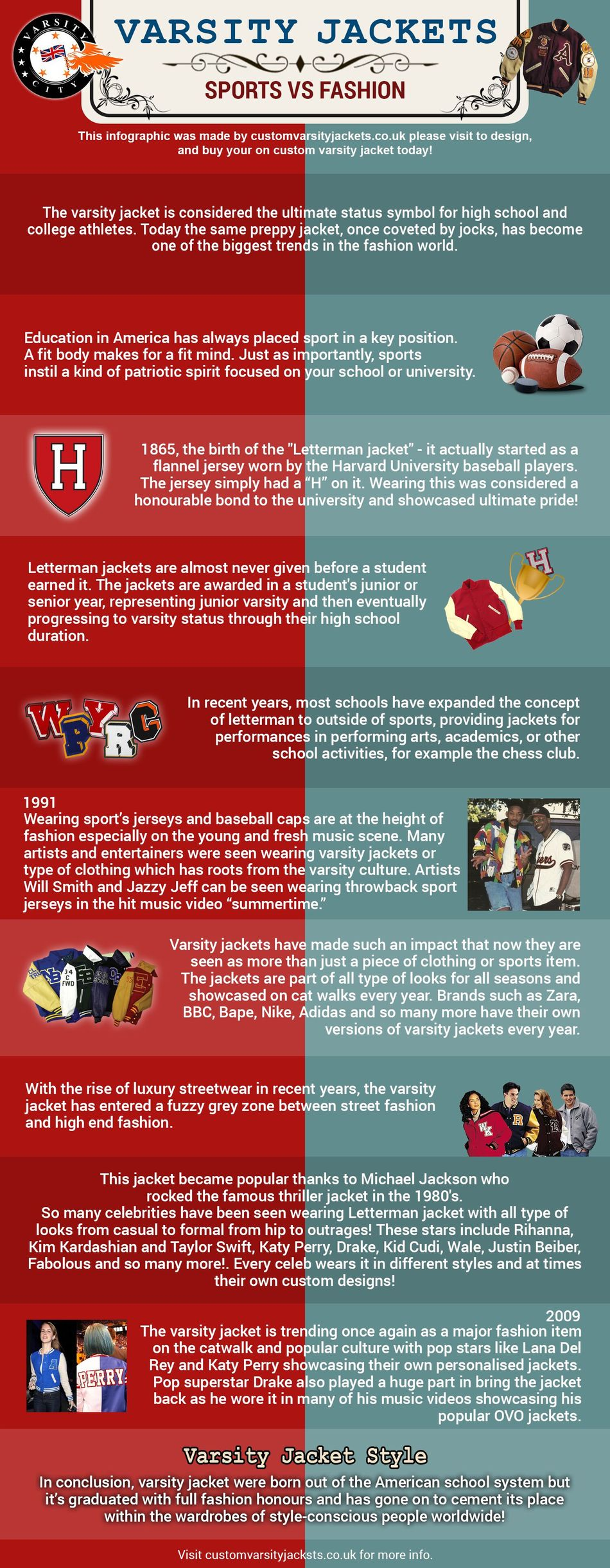 Varsity Jackets: Sports Vs Fashion