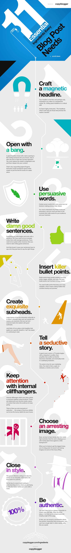 11 Essential Ingredients Every Blog Post Needs