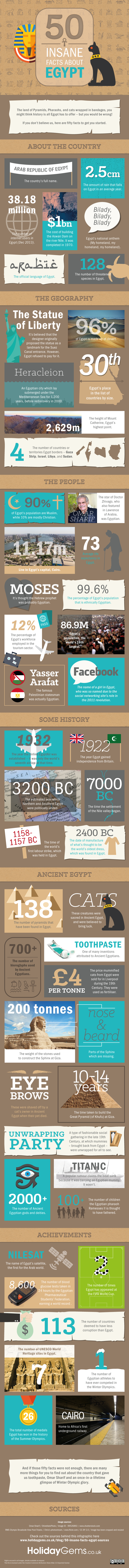 50 Insane Facts About Egypt by Holiday Gems