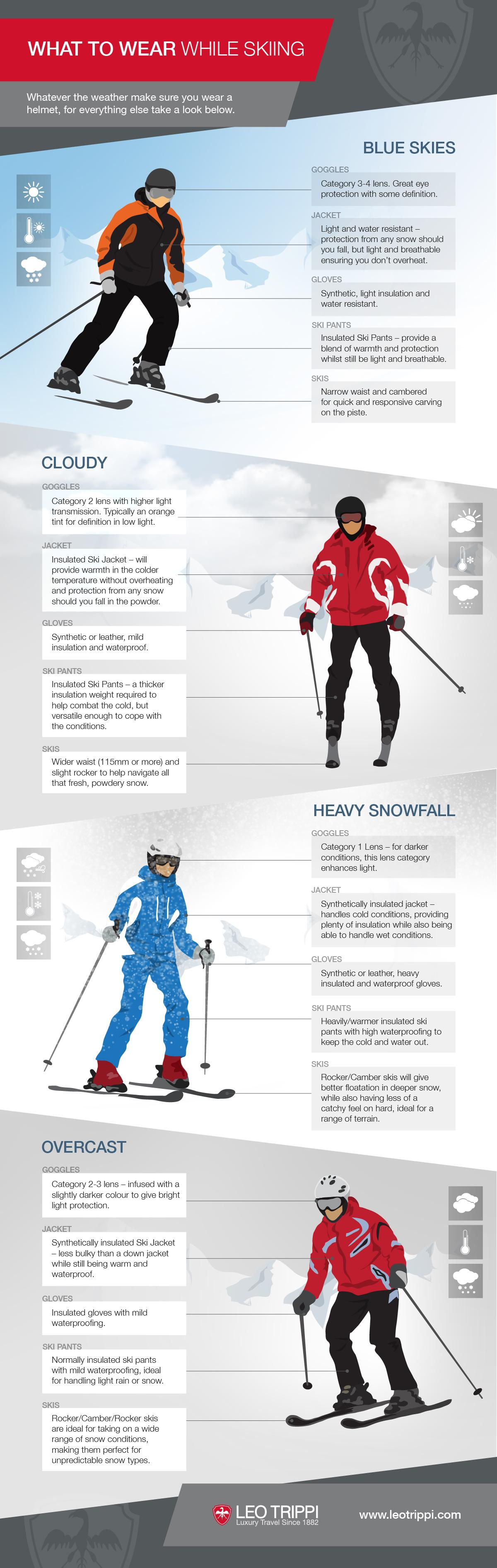 What To Wear While Skiing by Leo Trippi