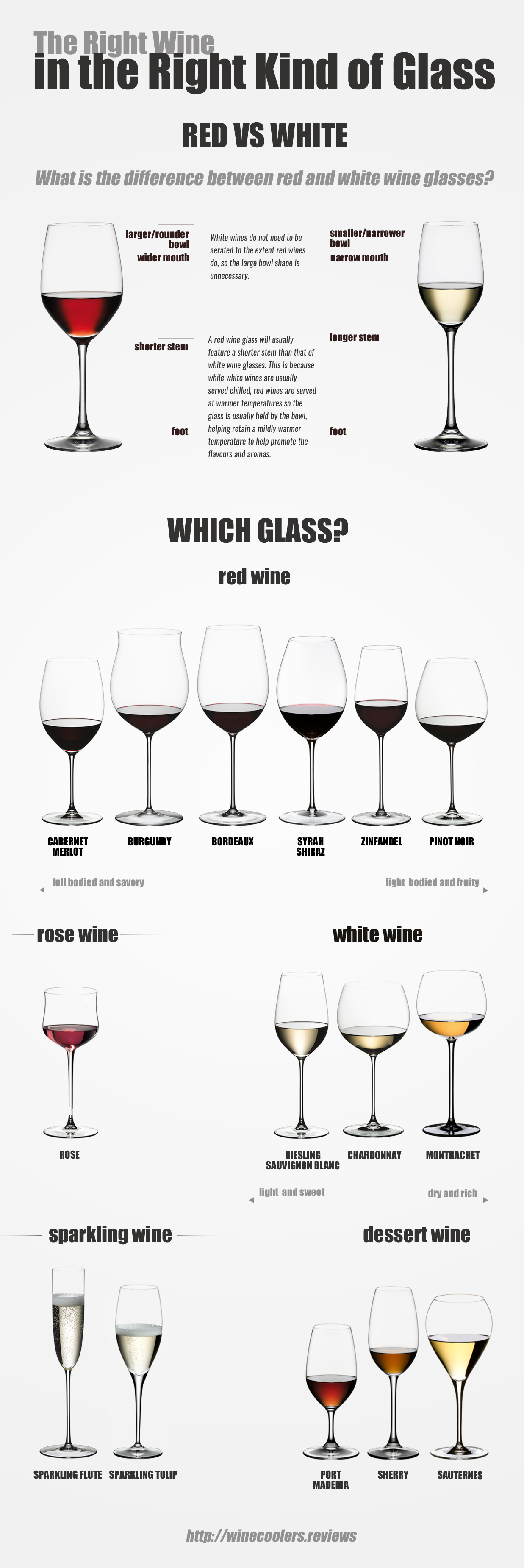 The Right Wine in the Right Kind of Glass: Red vs White