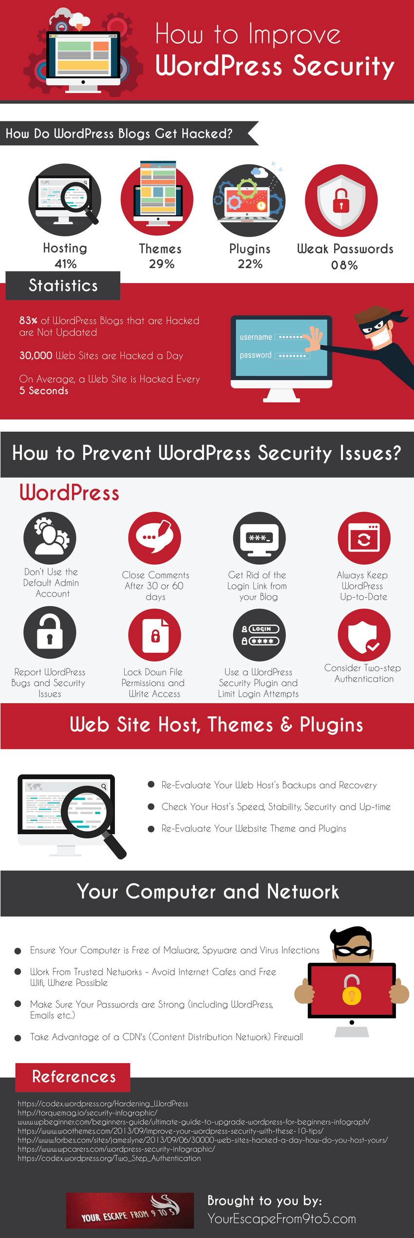 How to Improve WordPress Security by Your Escape From 9 to 5