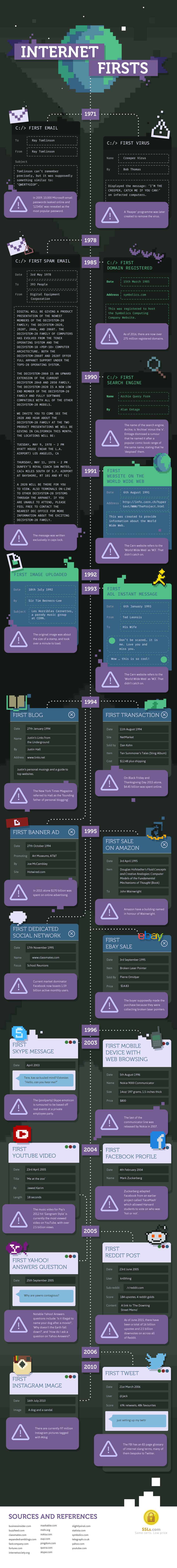 Internet Firsts Infographic by SSLs.com