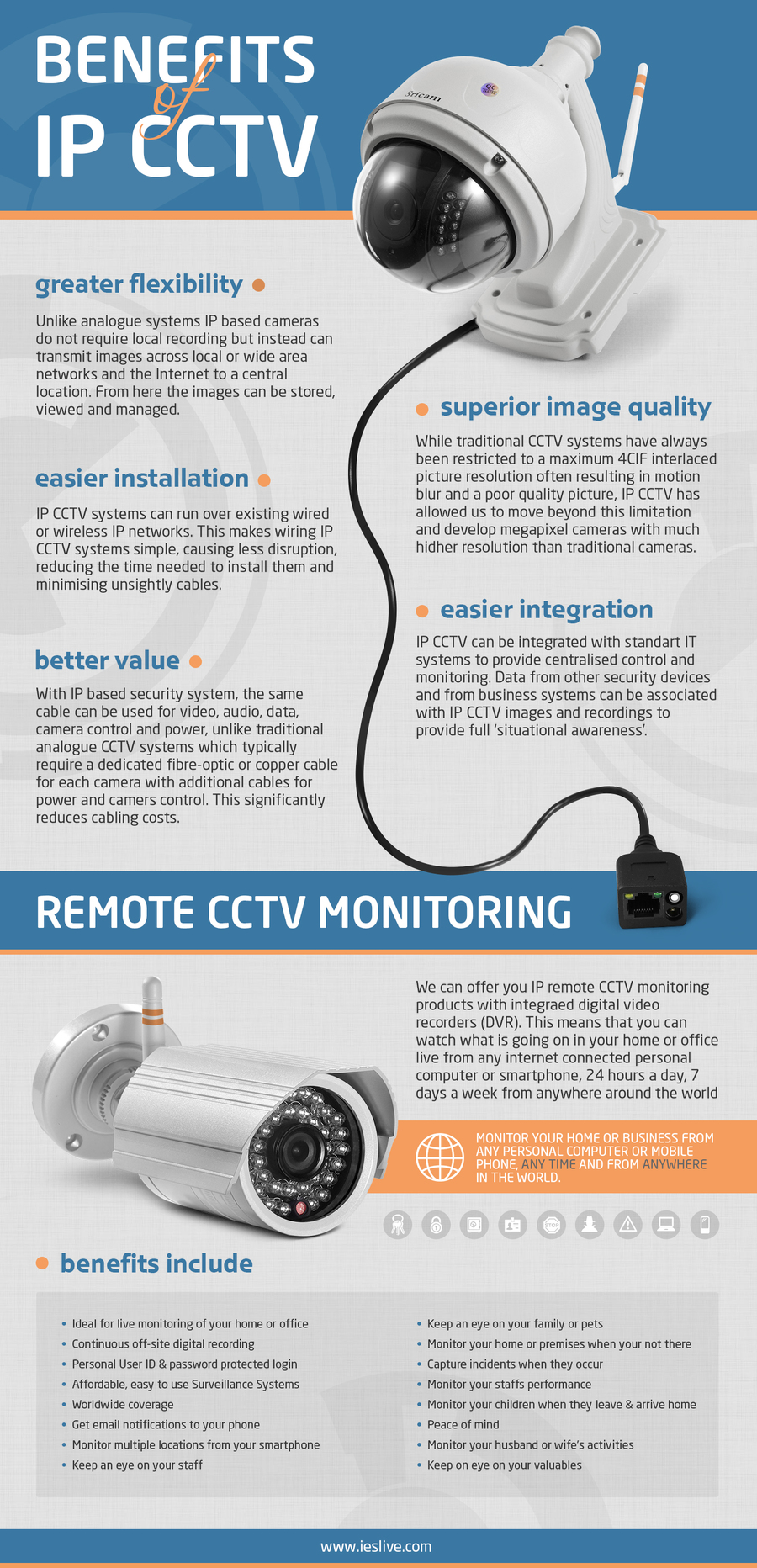The Benefits of IP CCTV by IESlive