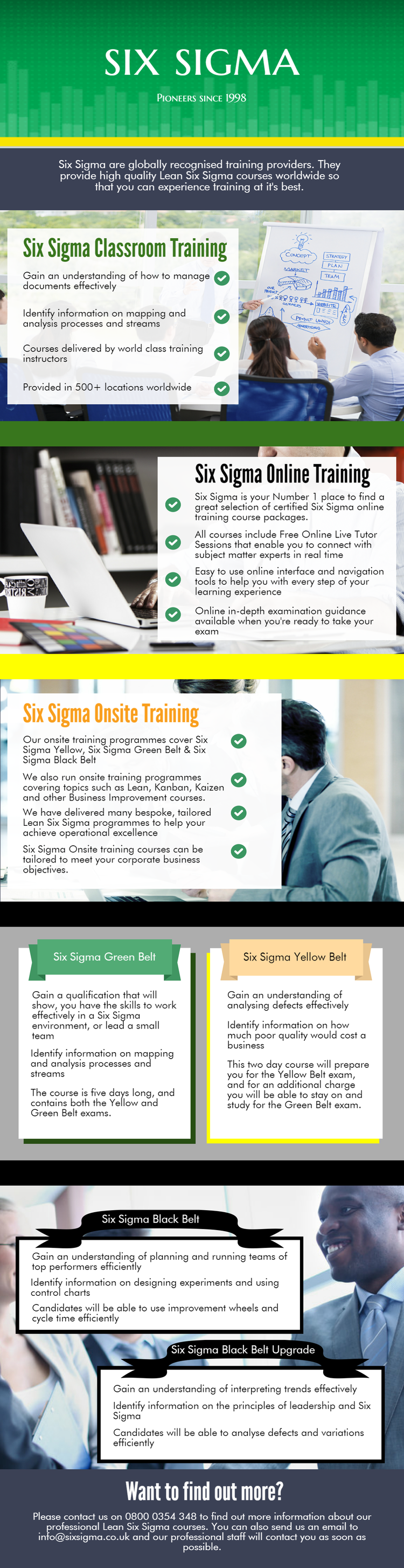 Six Sigma Infographic