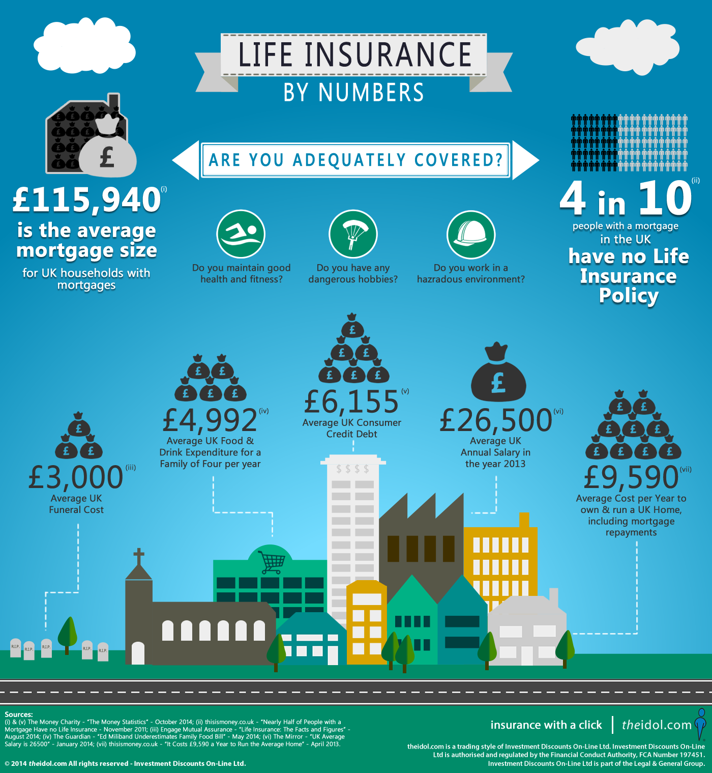 UK Life Insurance by Numbers by Theidol.com
