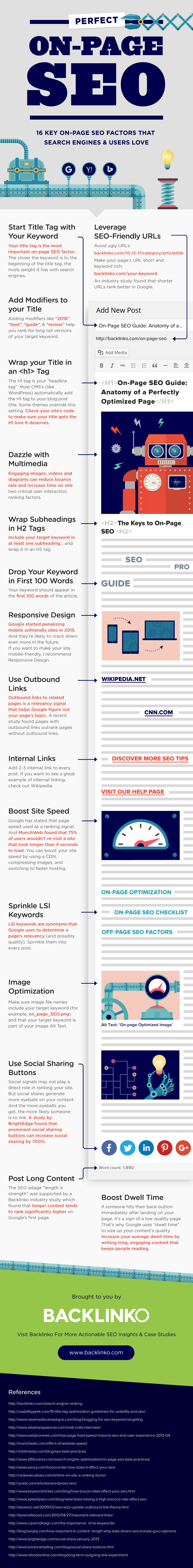 A Guide to Perfect On Page SEO by Backlinko