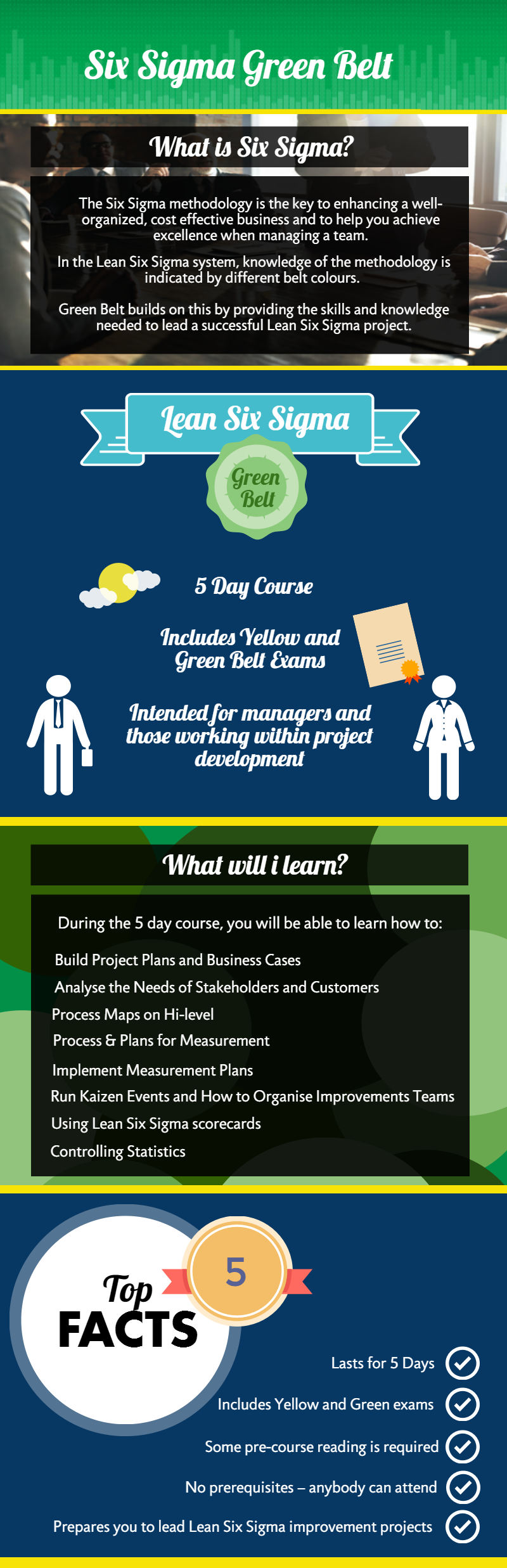 Six Sigma Green Belt by SixSigma.co.uk