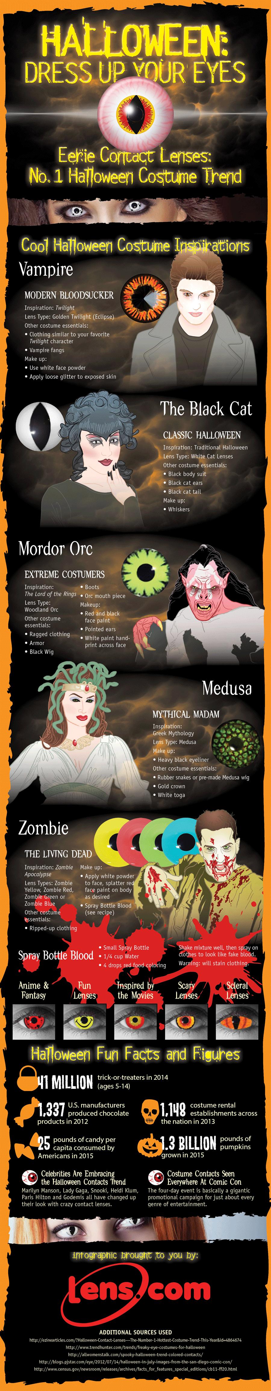 Halloween Costume Ideas by Lens.com