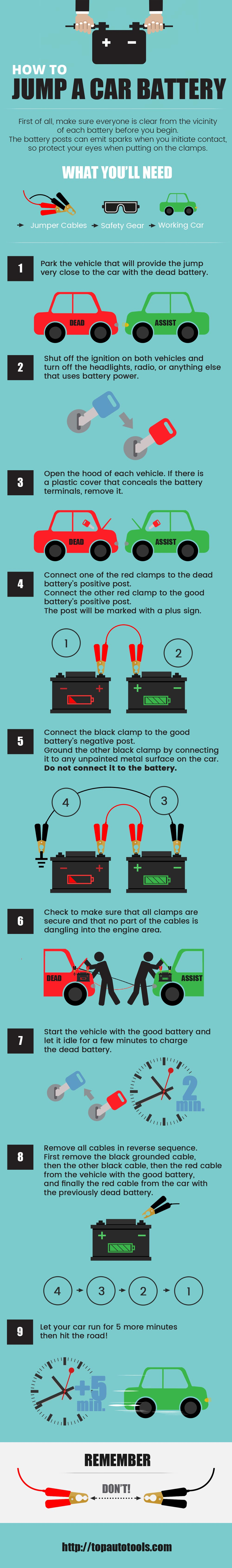 How to Jump a Car Battery by Top Auto Tools