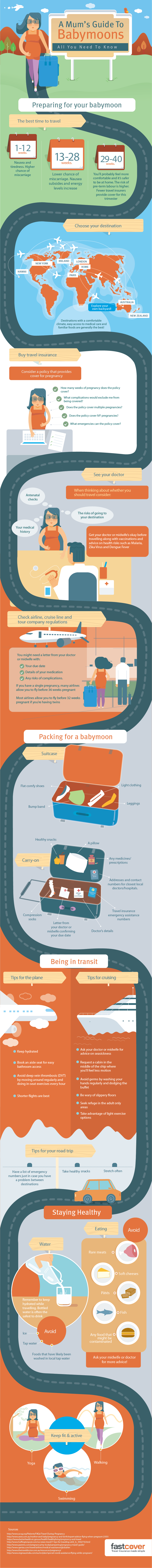 A Mum's Guide to Babymoons: All You Need to Know