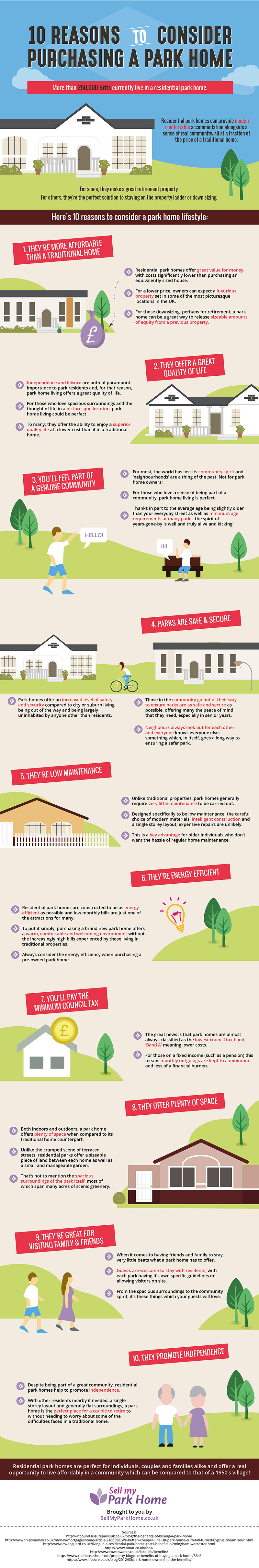 10 Reasons To Consider Purchasing A Park Home by Sell My Group