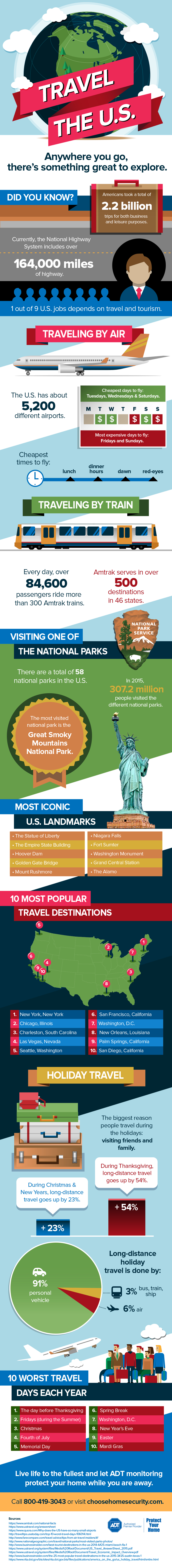 United States Travel Facts