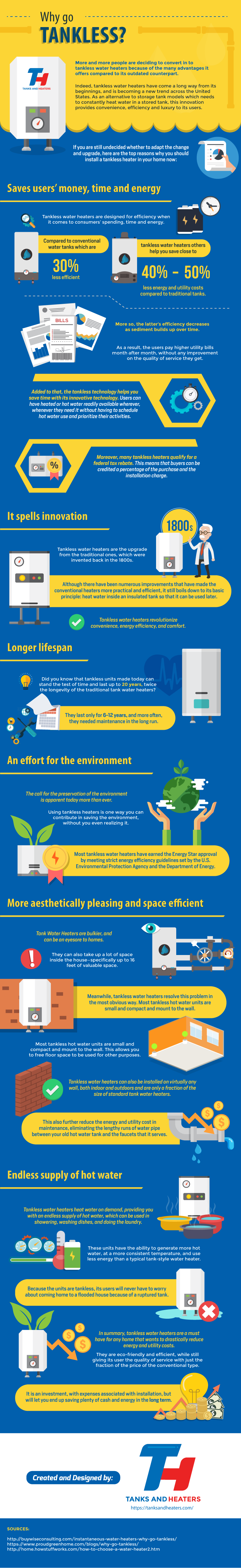 Why Go Tankless? by Tanks and Heaters