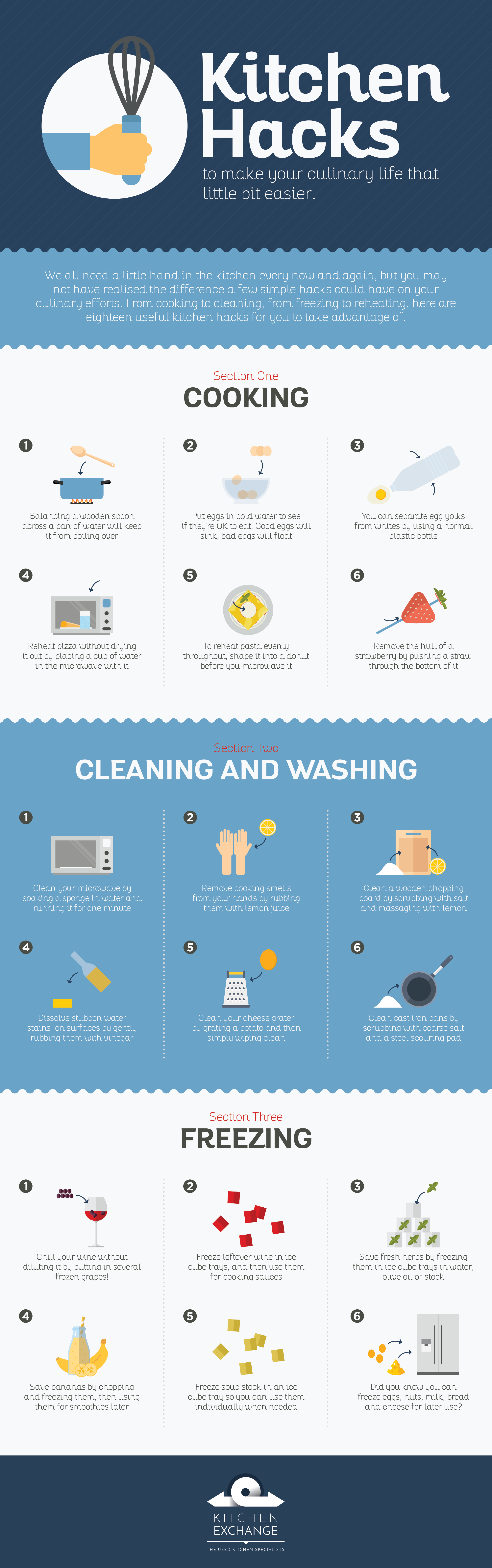 Best Kitchen Hacks To Make Your Life Easier by Kitchen Exchange
