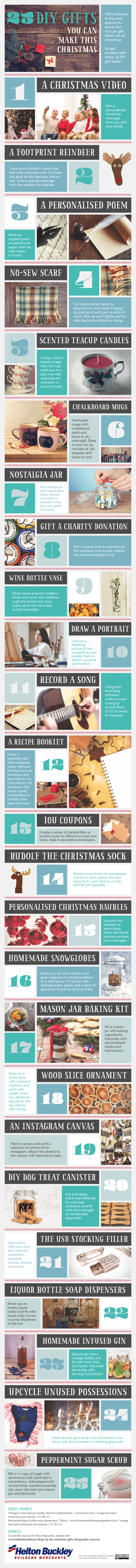 25 DIY Gifts You Can Make This Christmas by Heiton Buckley