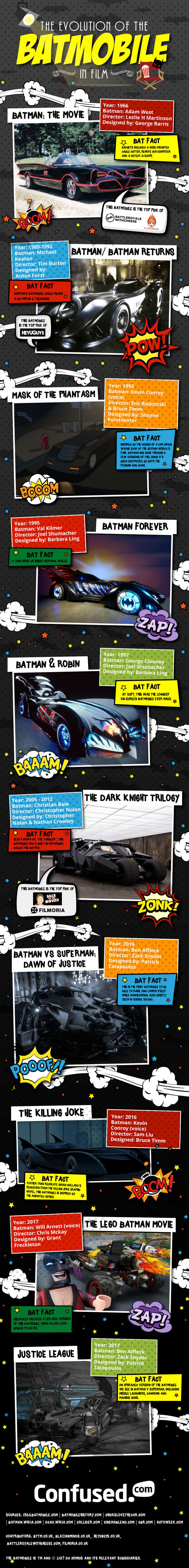 The Evolution of the Batmobile in Film by Confused.com