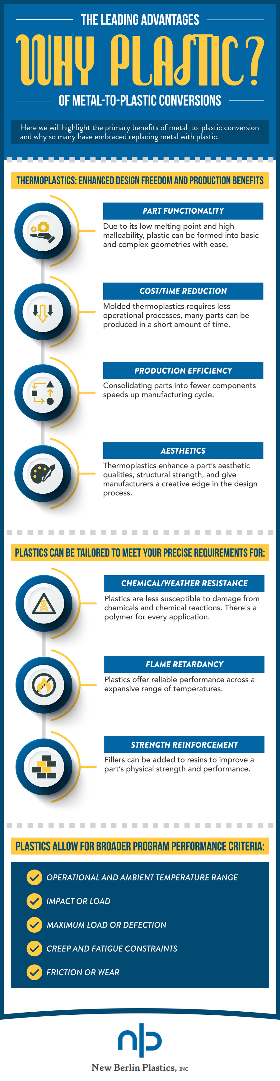 The Leading Advantages of Metal to Plastic Conversions