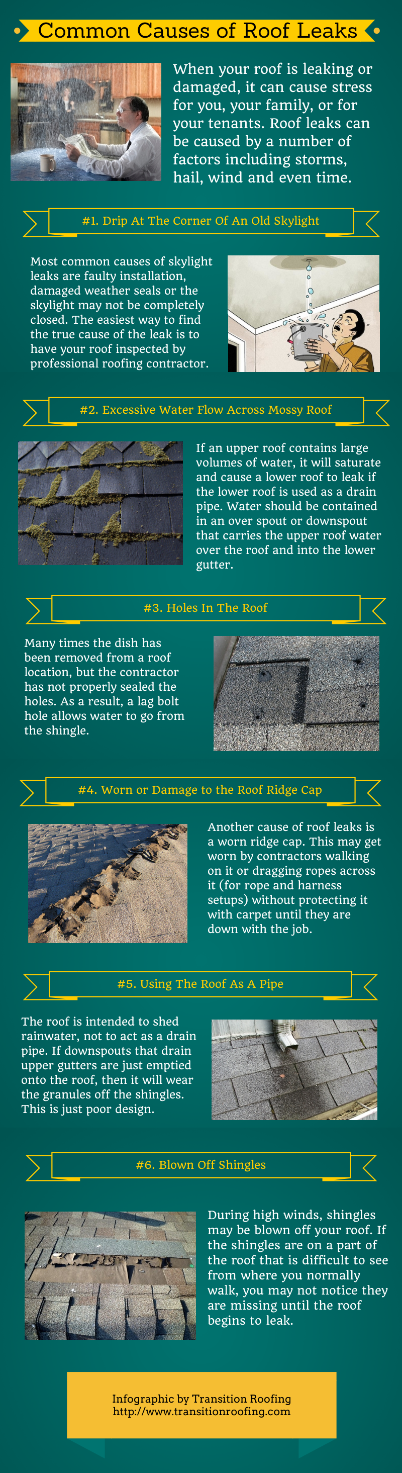 Common Causes of Roof Leaks by Transition Roofing