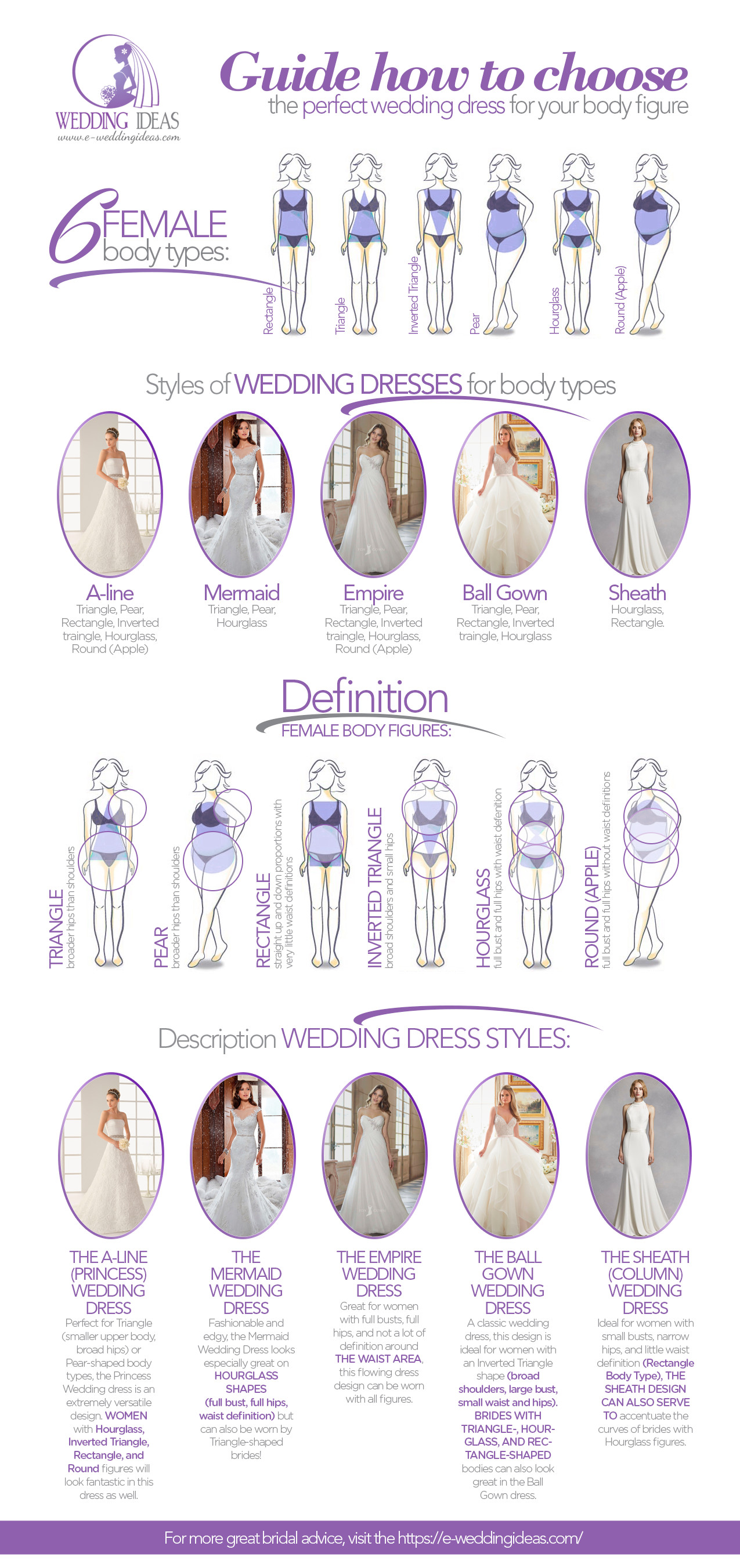 Guide How to Choose the Perfect Wedding Dress for Your Body Figure