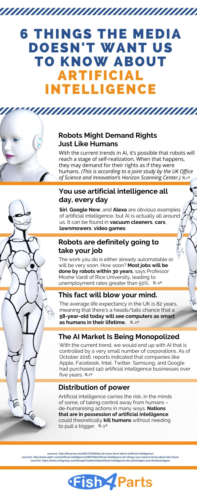 Things the Media Doesn't Want Us to Know About Artificial Intelligence