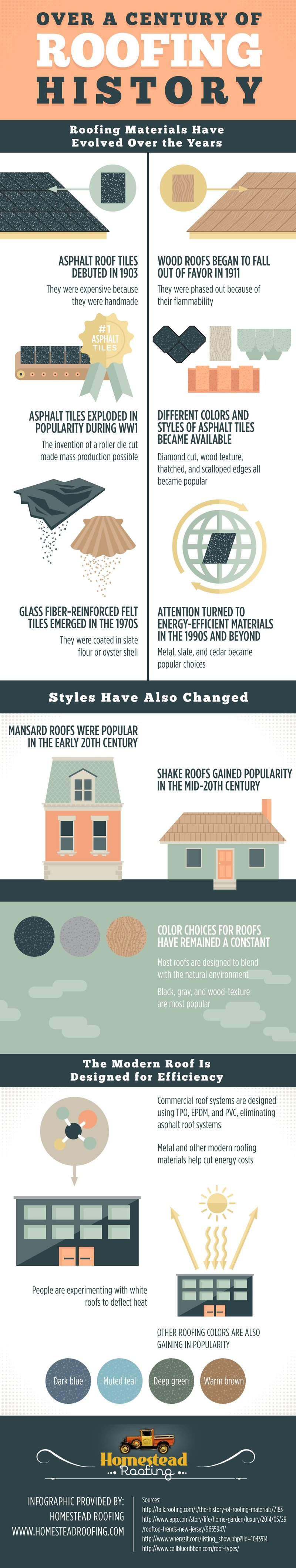 Over a Century of Roofing History by Homestead Roofing