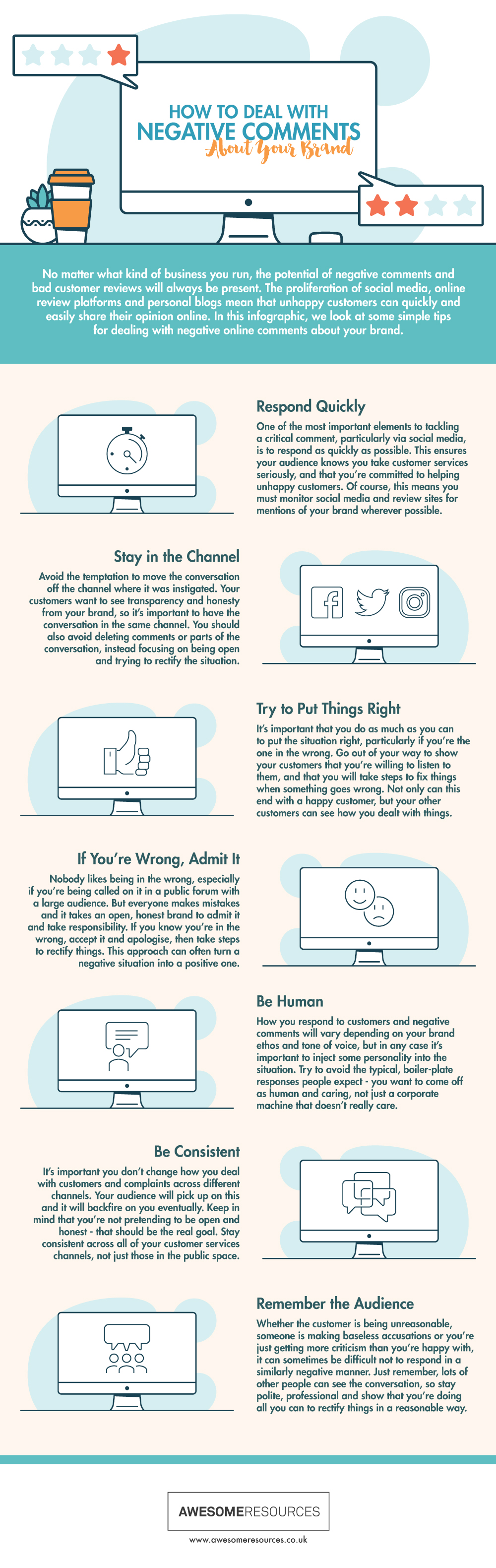 How to Deal With Negative Comments About Your Brand by Awesome Resources