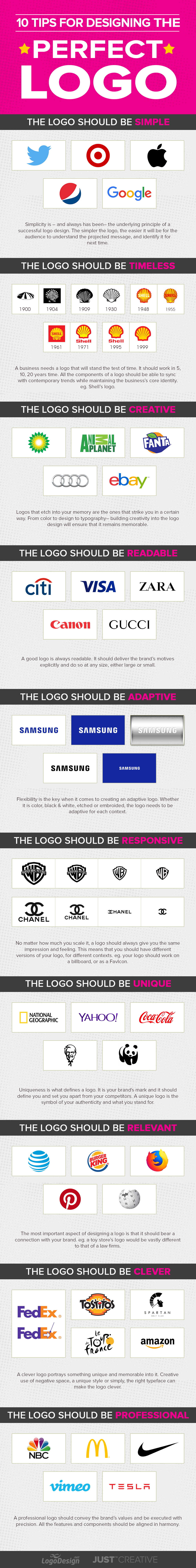 10 Tips For Designing The Perfect Logo by Just Creative