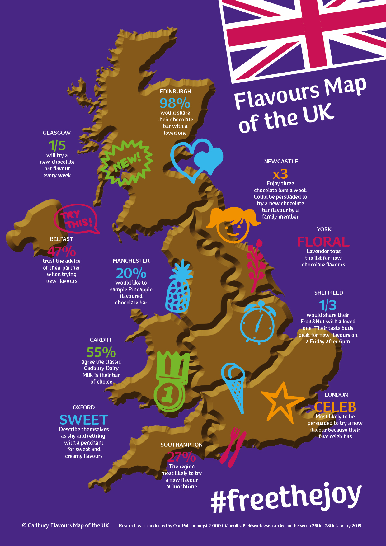 Cadbury Flavours Map of the UK
