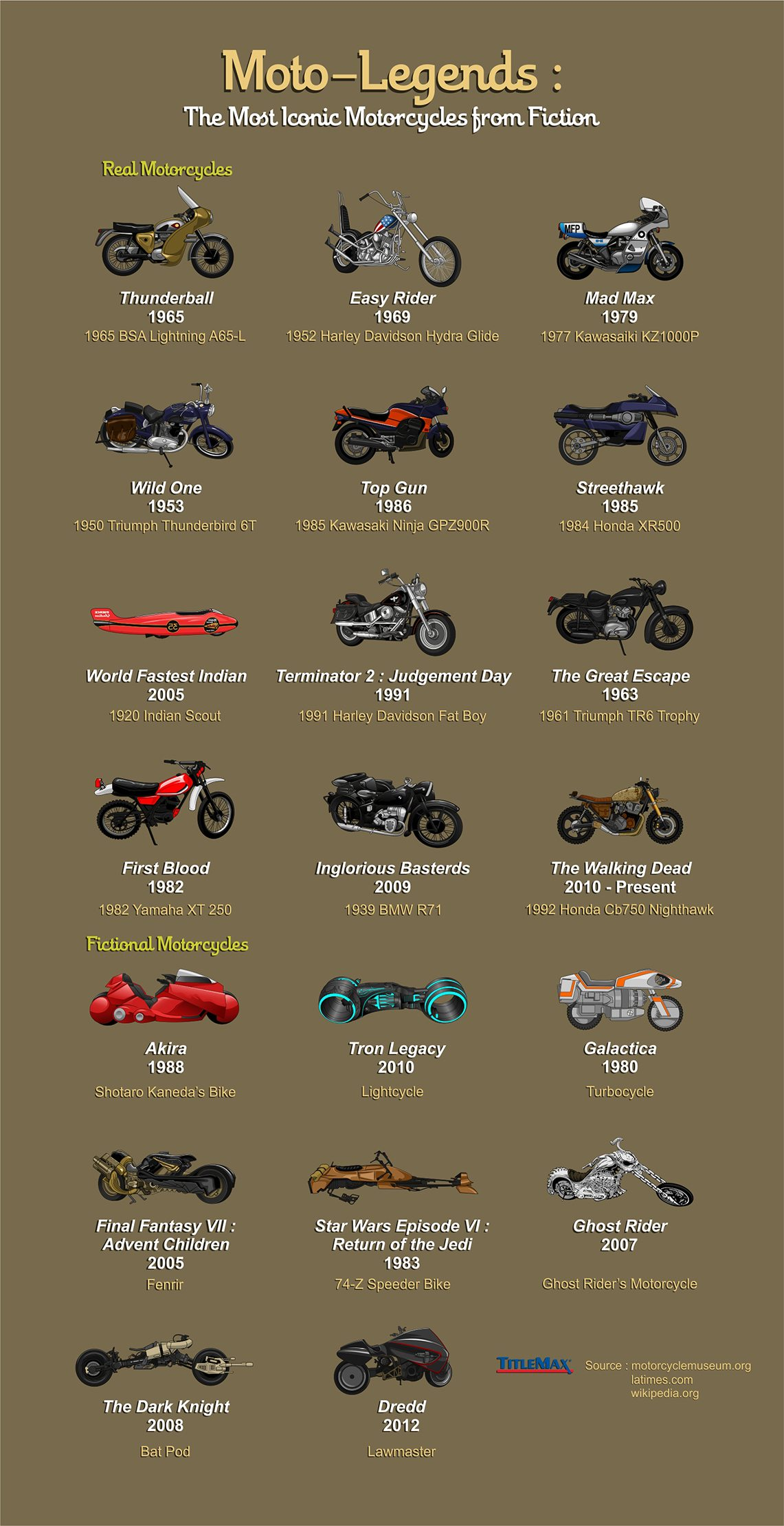 The Most Iconic Motorcycles from Fiction by Titlemax