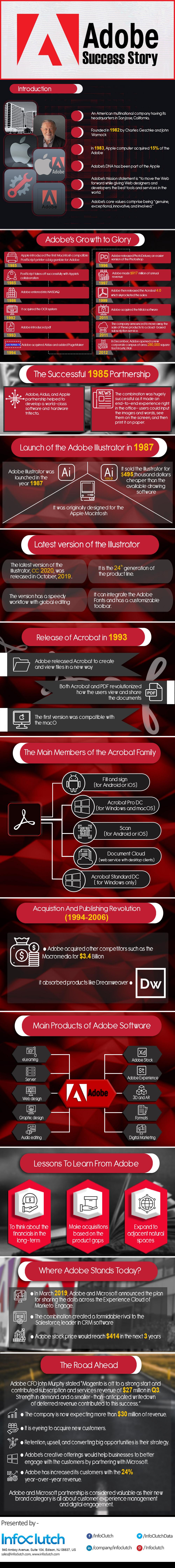 Adobe Success Story by Infoclutch