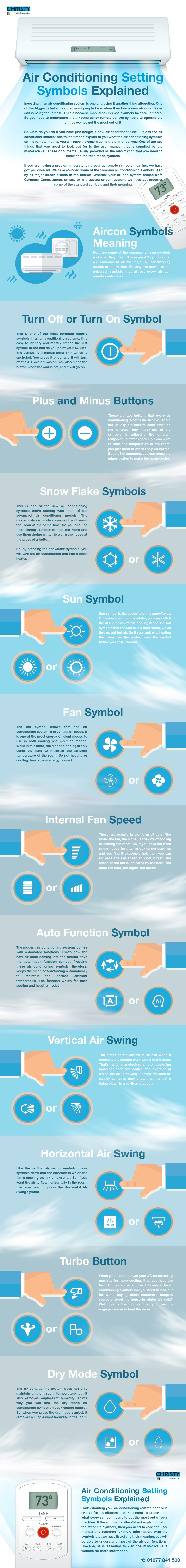 Air Conditioning Setting Symbols Explained by Christy Cooling Services
