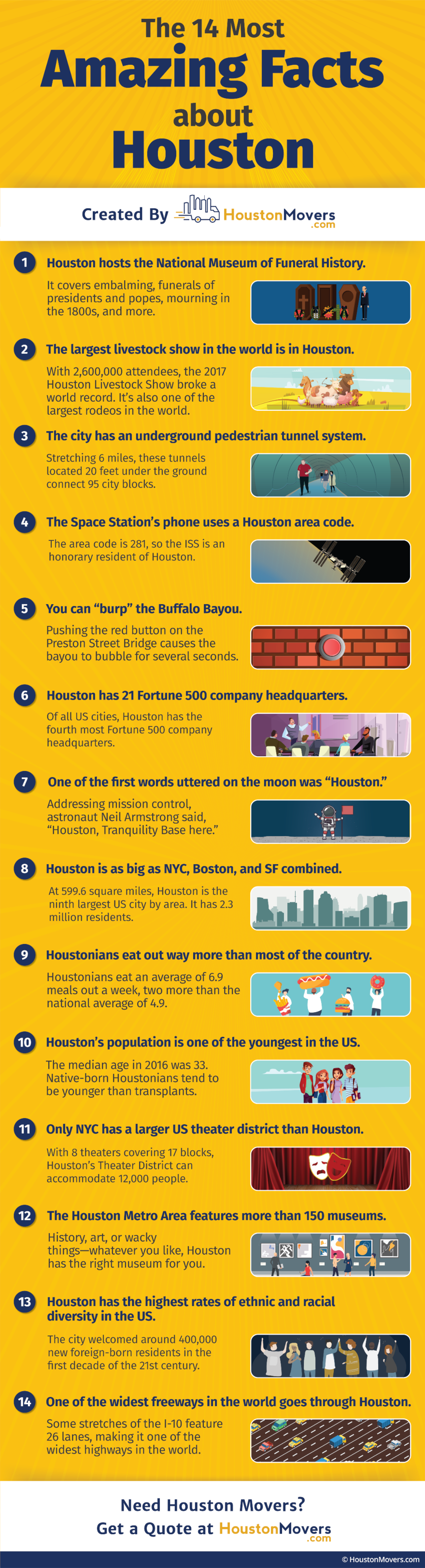 The 14 Most Amazing Facts About Houston by HoustonMovers.com