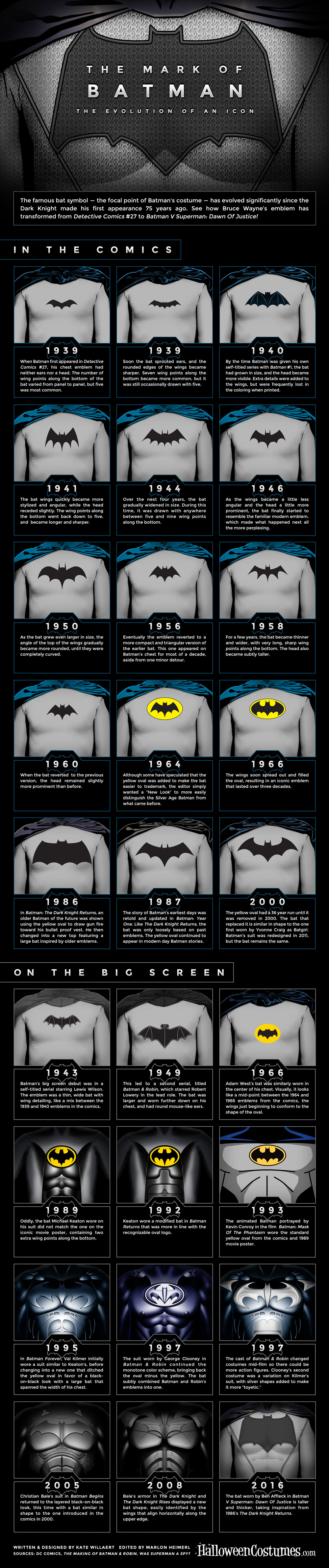 The History of the Batman Logo by HalloweenCostumes.com