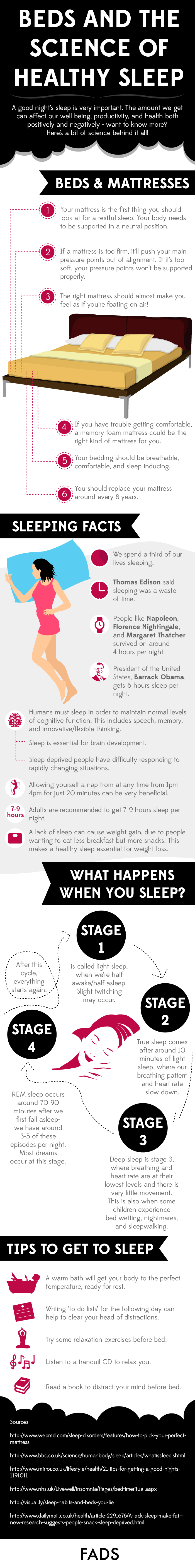 Beds and the Science of Healthy Sleep by Fads